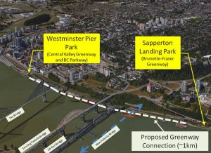 RIVER FRONT CONNECTION:  Open House @ New West City Hall